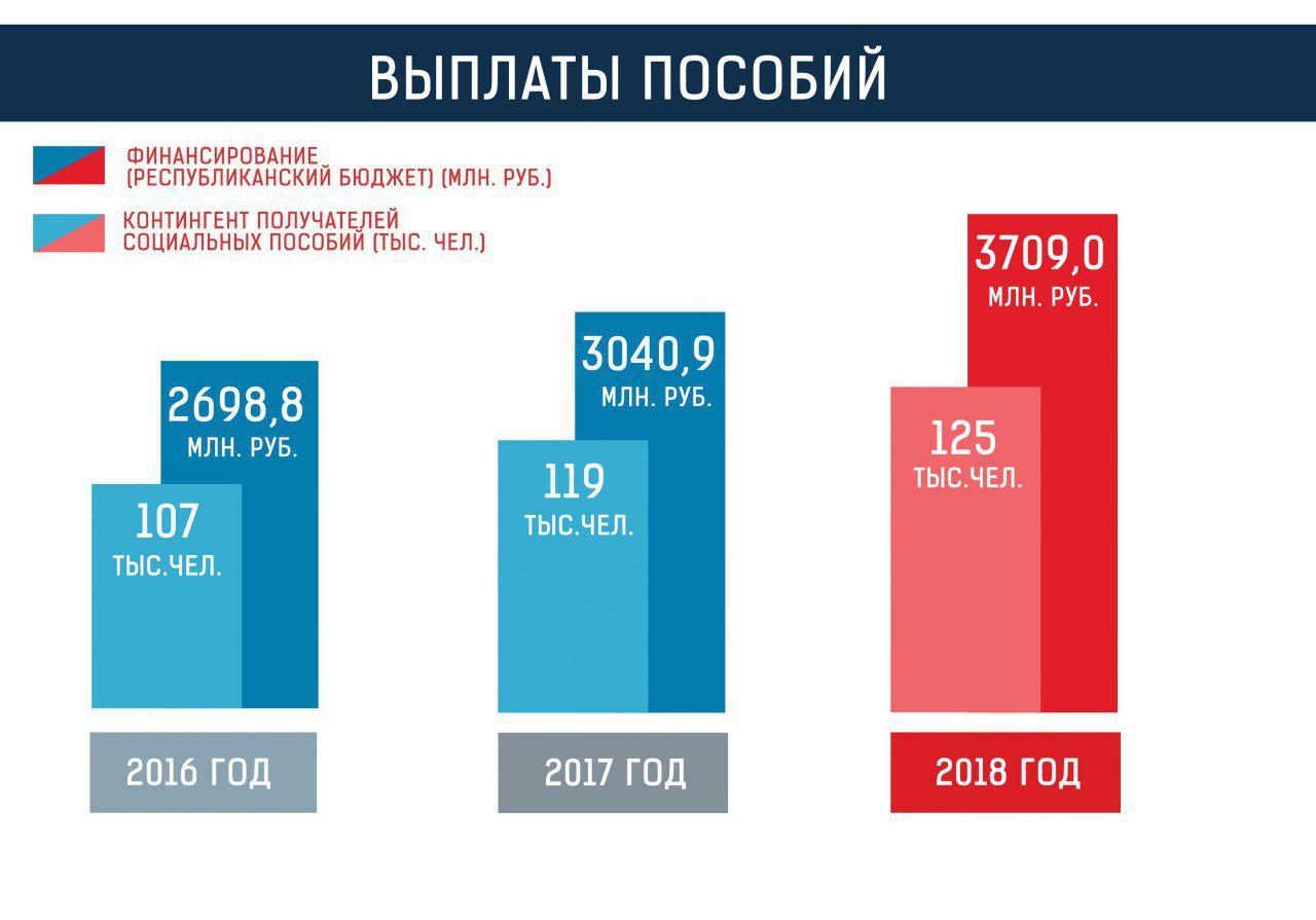 Стоимость услуг ЖКХ в 2019 году в Москве   тарифы, электроэнергия